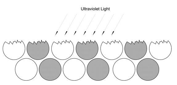 UV Resistant Marine Epoxy