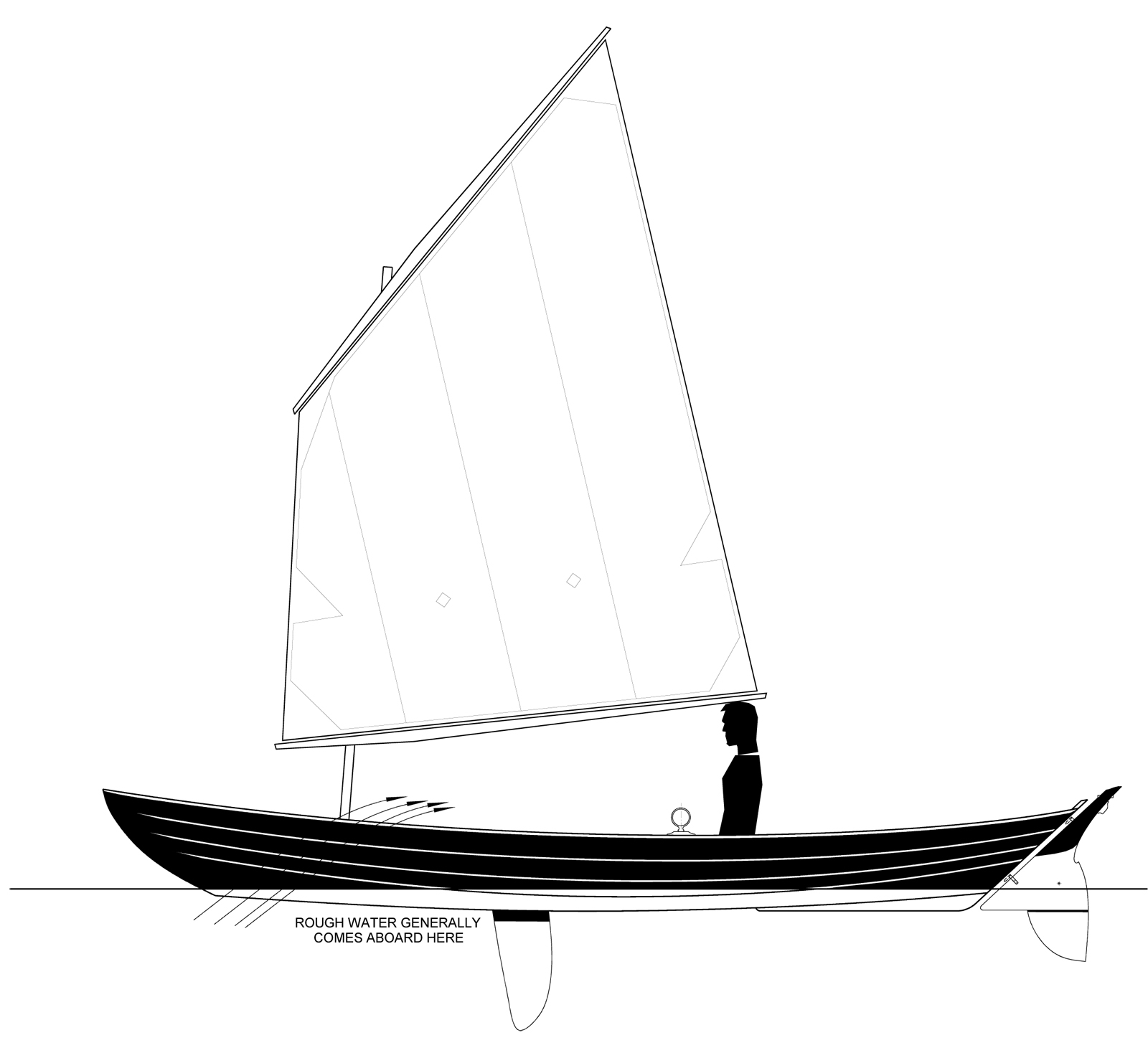CLC Northeaster Dory