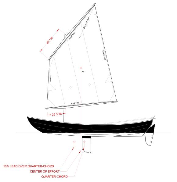 Skerry Lug sail